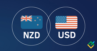 NZD/USD: analisis teknis
